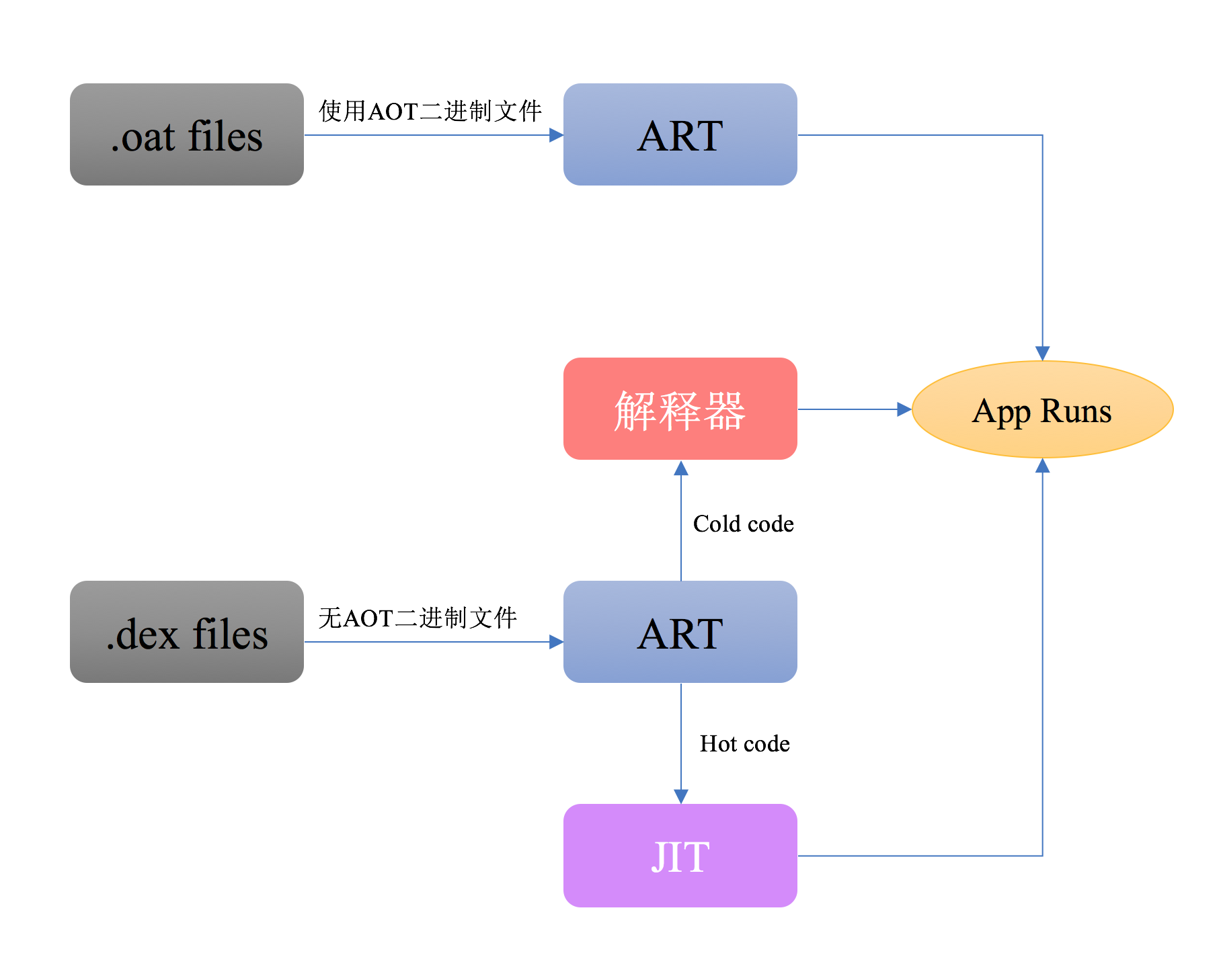 jit-architecture.png