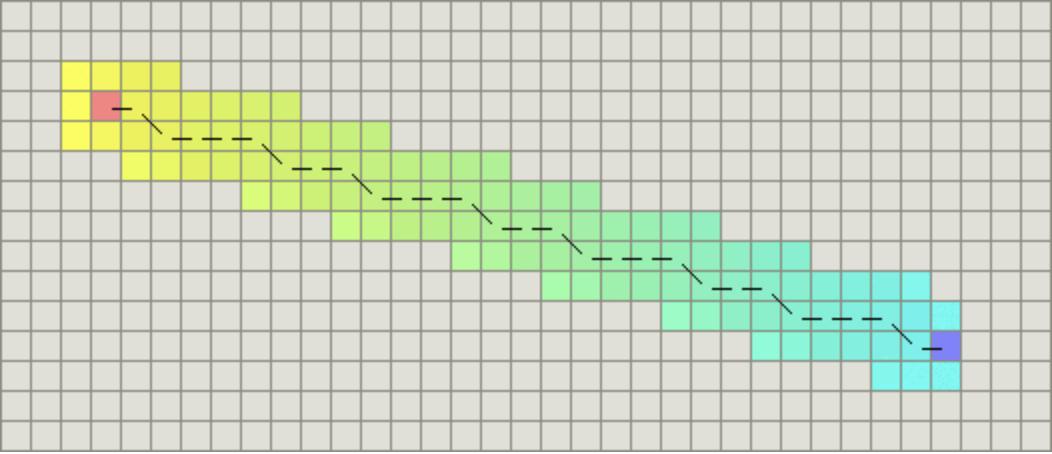 Diagonal_dis.png